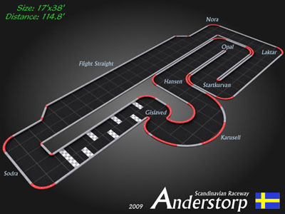 Anderstorp2009_Icon